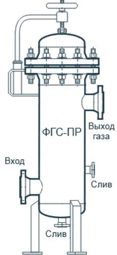 Фильтр-сепаратор газовый ФГС-ПР Ду 200 Ру 25