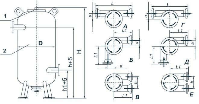 Газоотделитель ГУ-150-1,6-600 Ду 150 Ру 16
