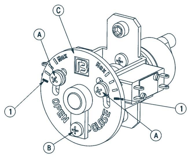 Электропривод ГЗ-Г.2500 КСК