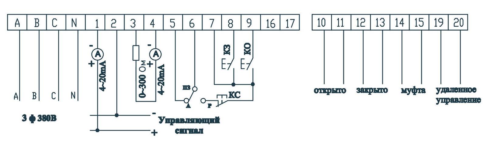 ГРПШ-03М-1У1-1, ГРПШ-03М-1У1-2, ГРПШ-03М-1У1-3