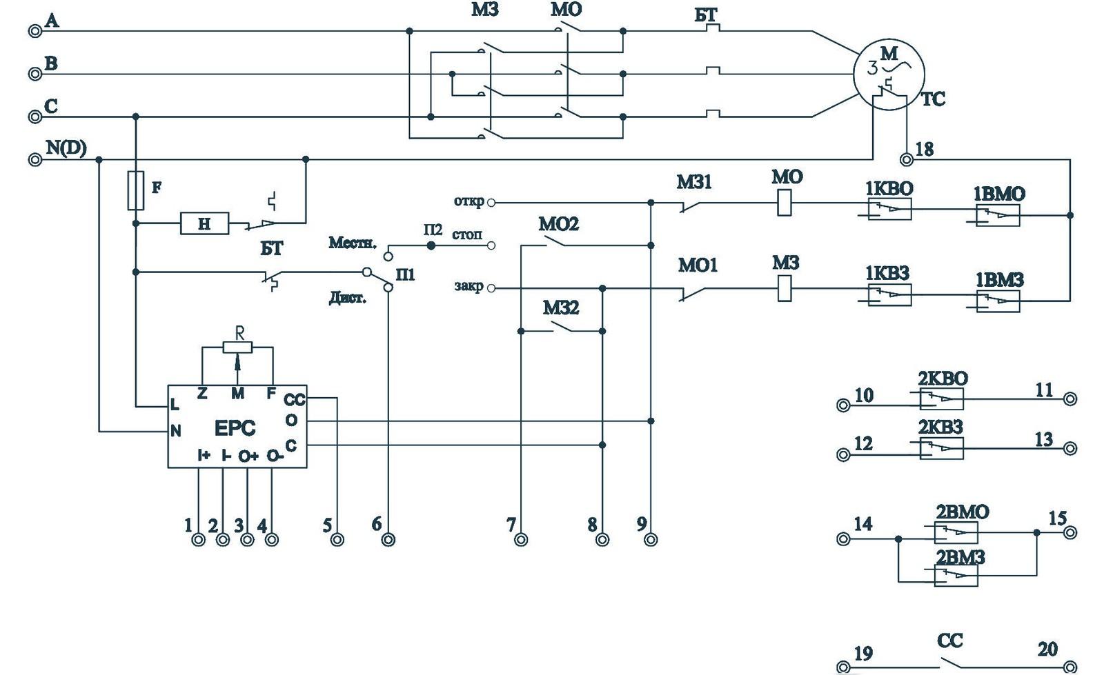 Электропривод ГЗ-ОФВ.1200 КСК