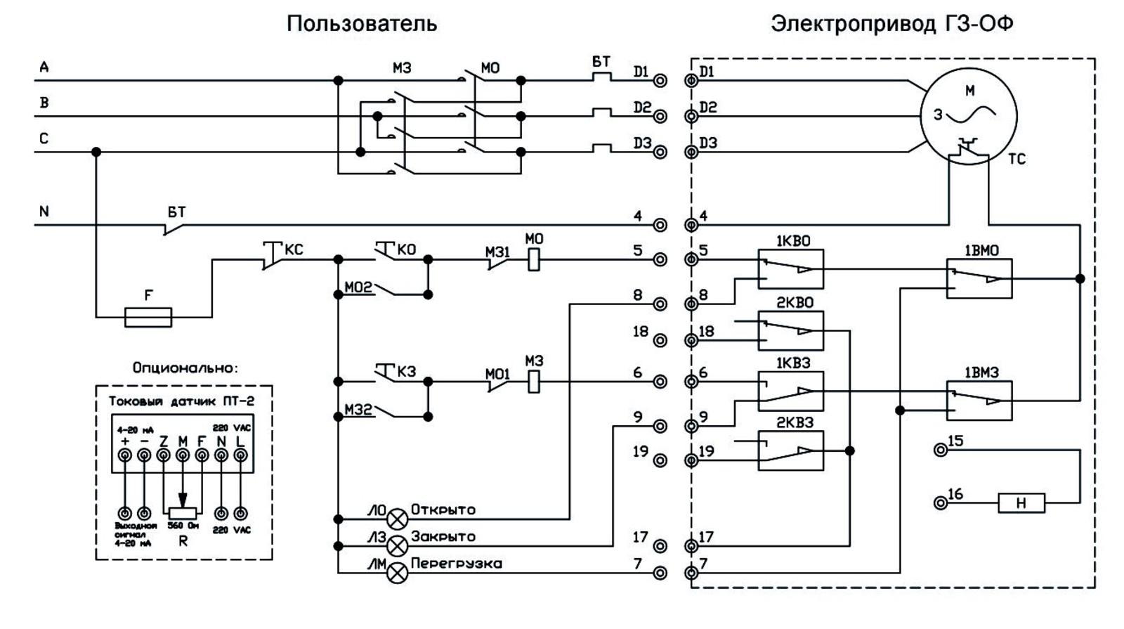 Электропривод ЭВИМТА 7.6