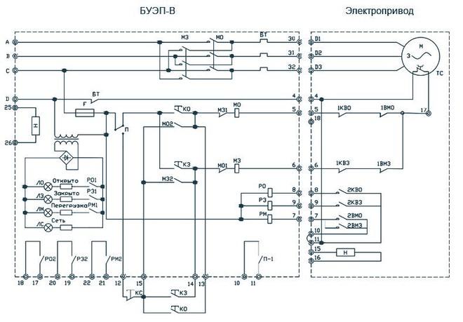 Краны шаровые c электроприводом auma фб39 (fb39) арматурная.