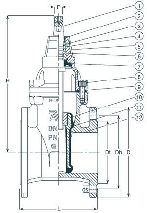 Габаритные и присоединительные размеры магистральной задвижки AVK типа 06/80