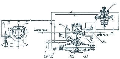 Мембрана пилота к РДГ-50 (НЕ ИСПОЛЬЗОВАТЬ)