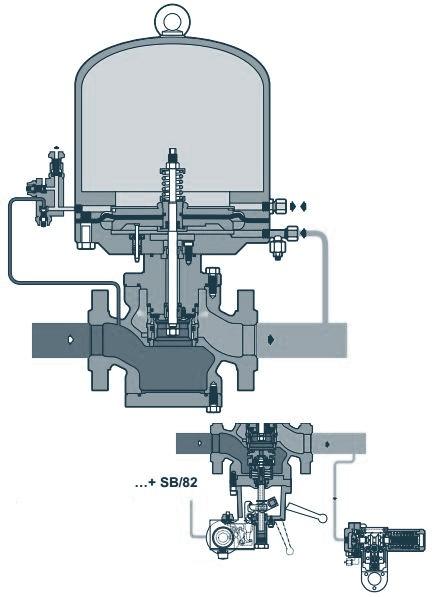 Регулятор газа Staflux 185-187